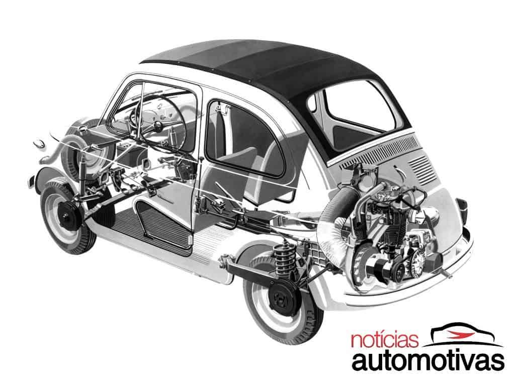 Fiat 500 (Cinquecento): conheça sua história, versões e detalhes
