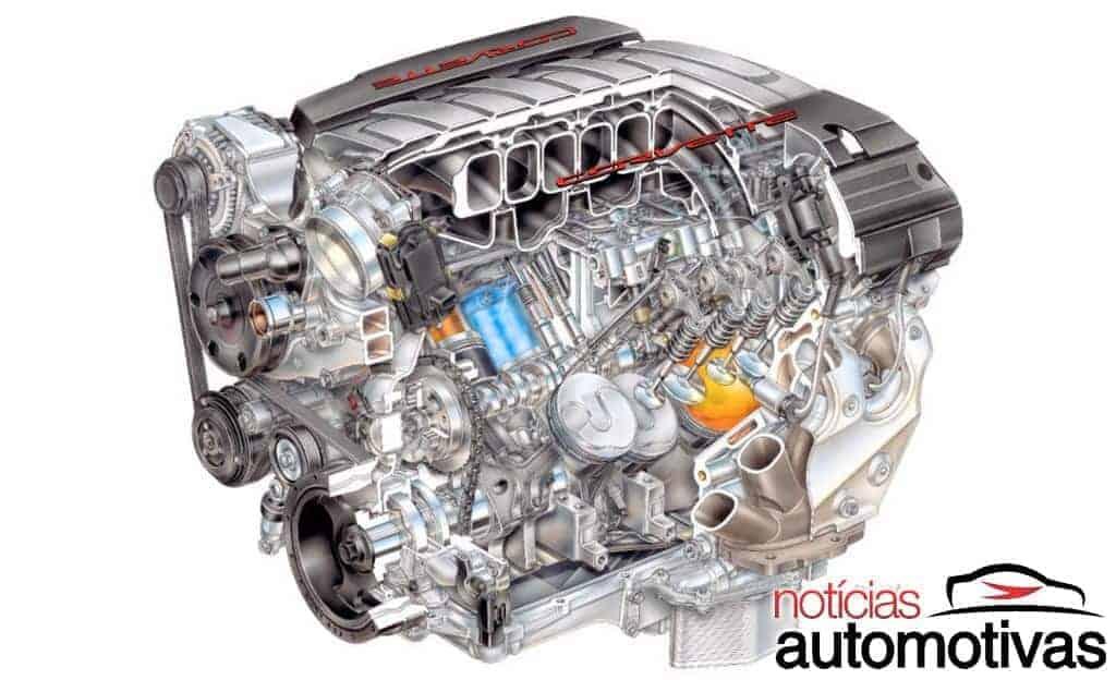 corvette-motor Conhecendo a ordem de ignição do motor