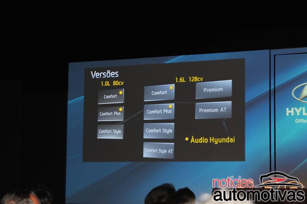 hyundai-hb20-test-drive-136 Hyundai HB20: detalhes e impressões ao dirigir (156 fotos)