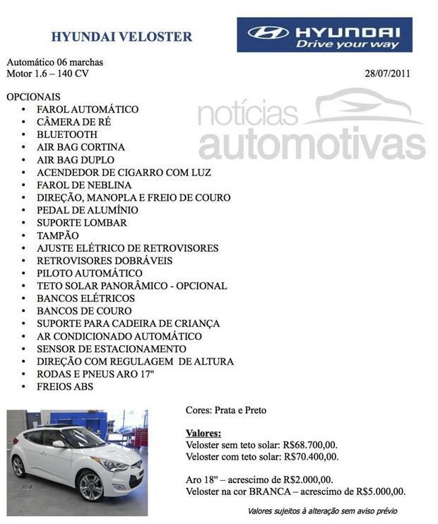 hyundai veloster precos ajustados Hyundai Veloster 2012: concessionárias já divulgam preços maiores