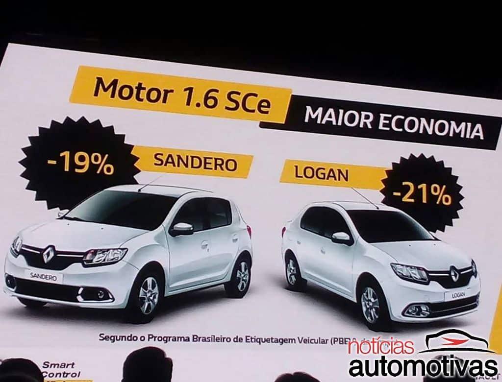renault evento motores sce 18 - Renault anuncia novos motores 1.0 e 1.6 SCe para sua linha de compactos