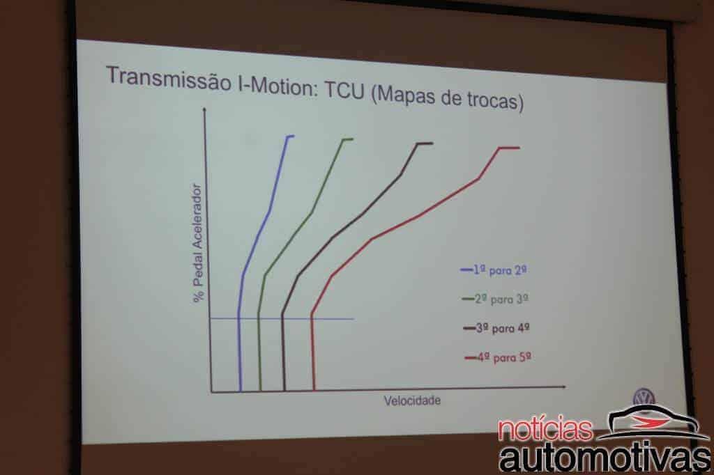 vw-up-2-portas-imotion-impressao-15